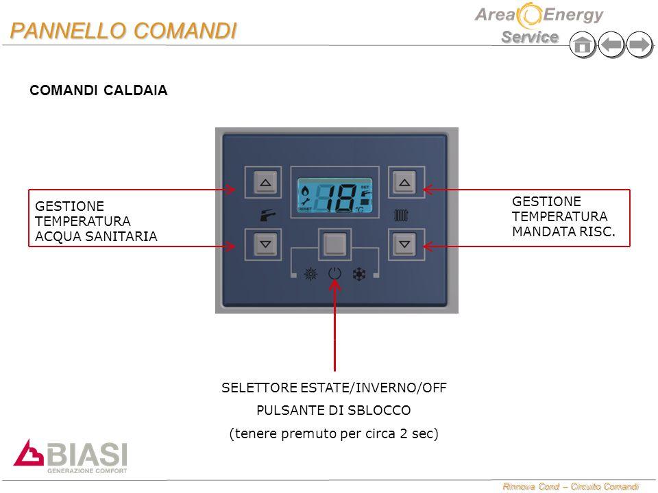 PANNELLO COMANDI COMANDI CALDAIA GESTIONE TEMPERATURA MANDATA RISC.
