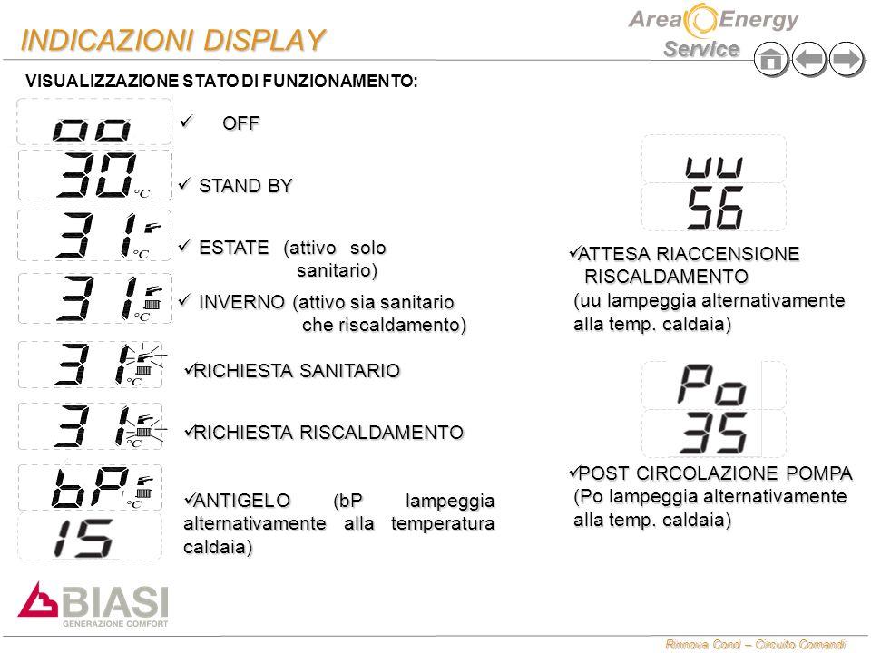 INDICAZIONI DISPLAY OFF STAND BY ESTATE (attivo solo sanitario)