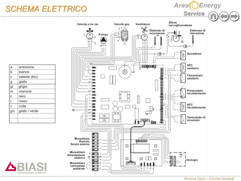 Schema Elettrico Scheda Honeywell : Rinnova cond circuito comando ppt video online scaricare