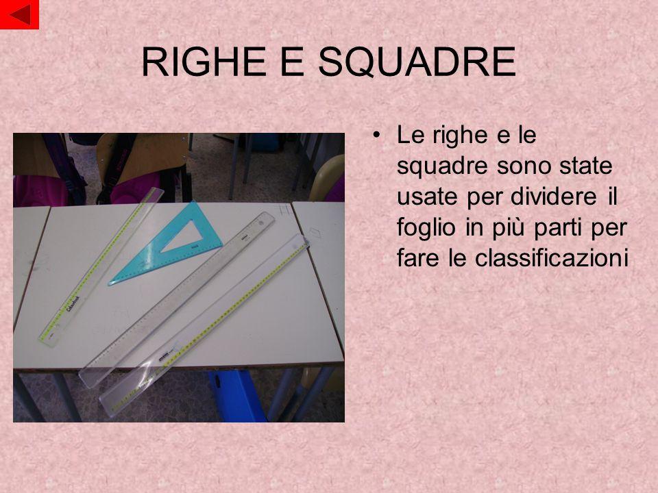 RIGHE E SQUADRE Le righe e le squadre sono state usate per dividere il foglio in più parti per fare le classificazioni.