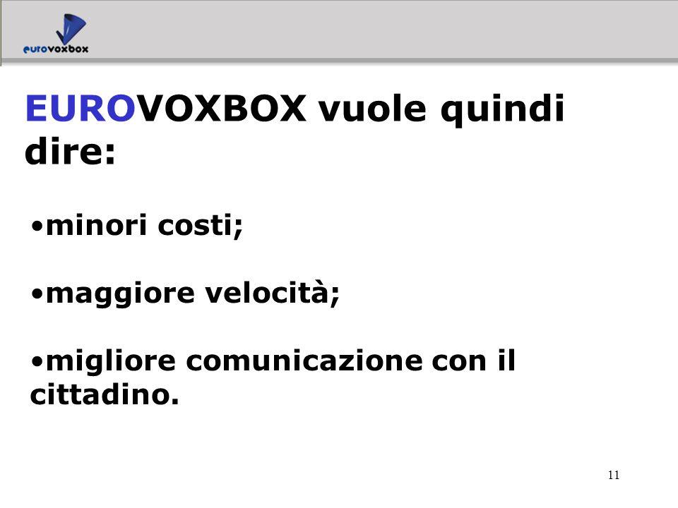 EUROVOXBOX vuole quindi dire: