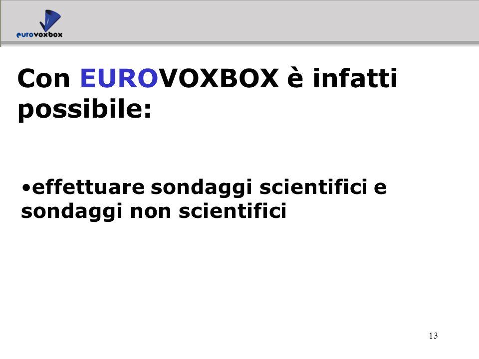 Con EUROVOXBOX è infatti possibile: