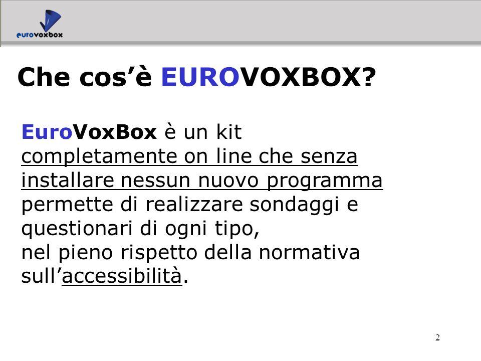 Che cos'è EUROVOXBOX EuroVoxBox è un kit