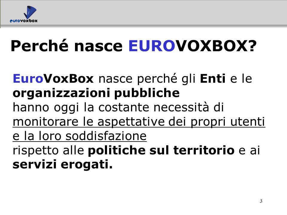 Perché nasce EUROVOXBOX