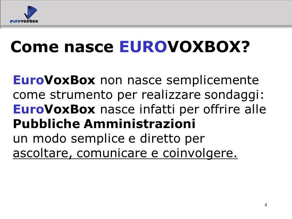 Come nasce EUROVOXBOX