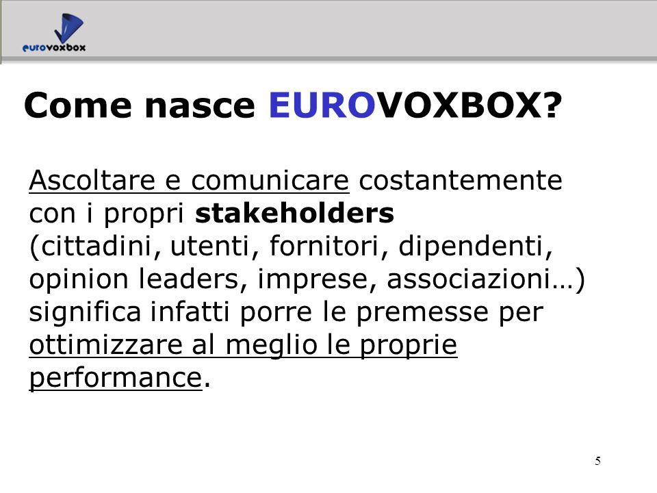 Come nasce EUROVOXBOX Ascoltare e comunicare costantemente con i propri stakeholders.