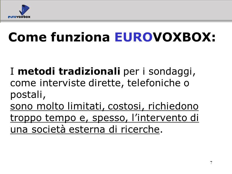 Come funziona EUROVOXBOX: