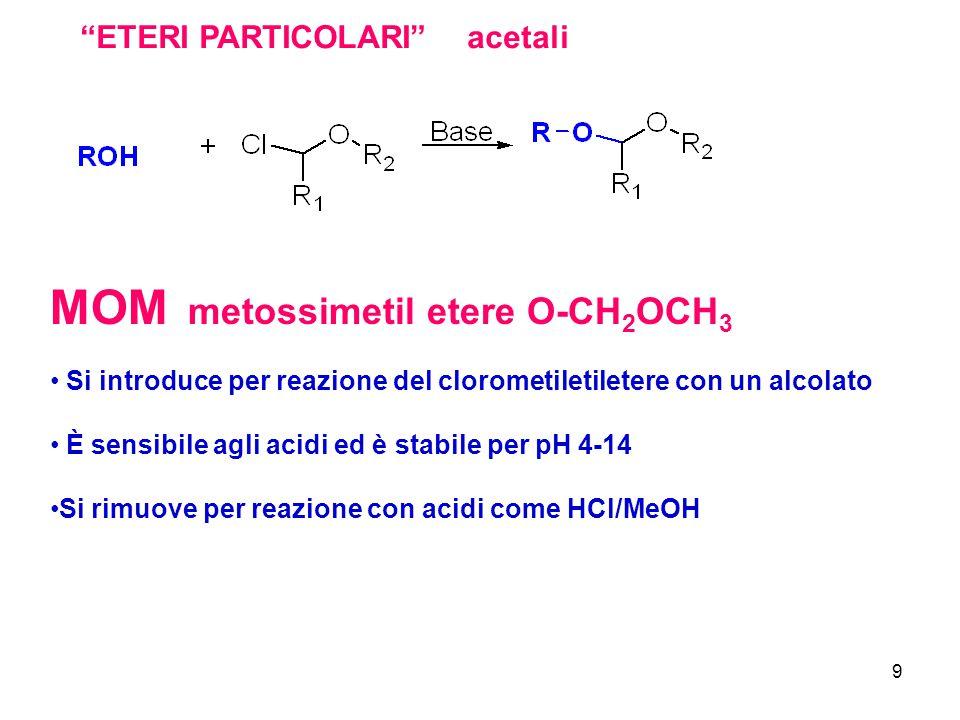 MOM metossimetil etere O-CH2OCH3