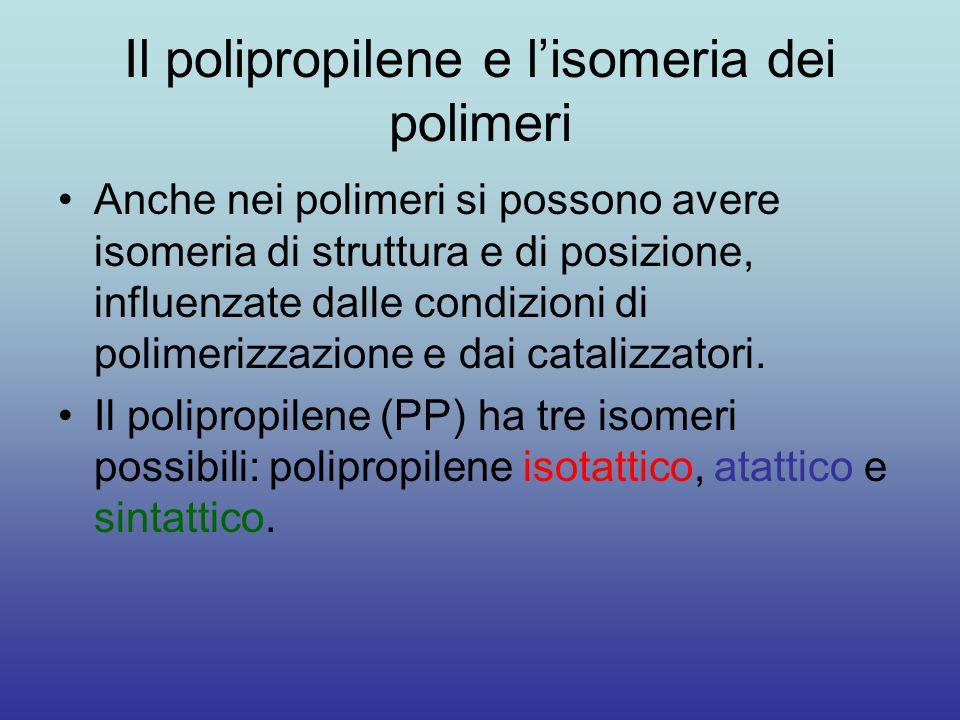 Il polipropilene e l'isomeria dei polimeri