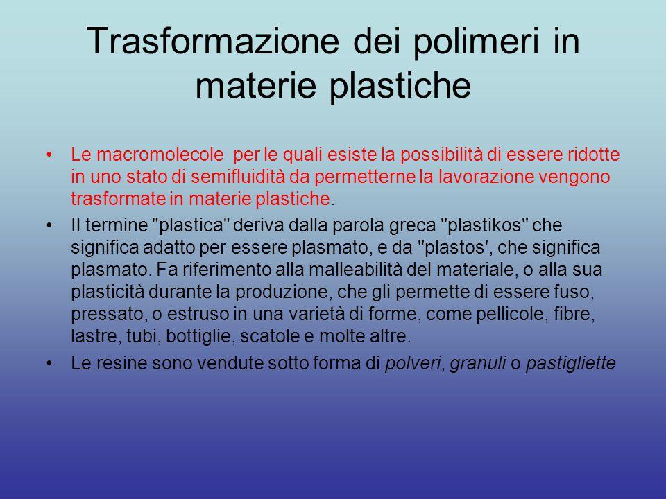Trasformazione dei polimeri in materie plastiche