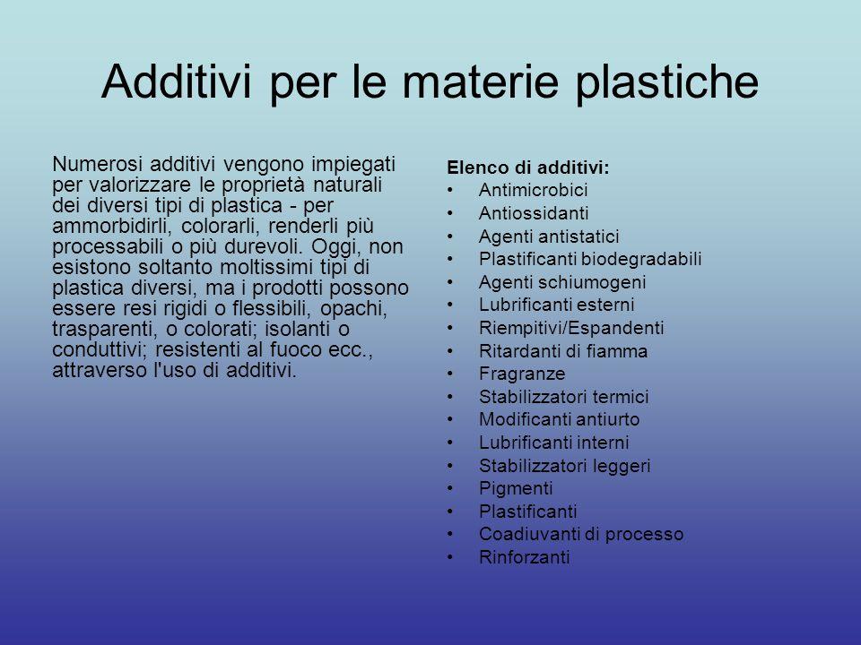 Additivi per le materie plastiche