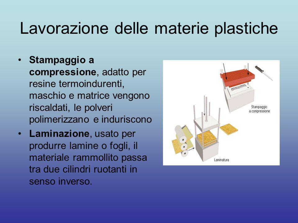 Lavorazione delle materie plastiche