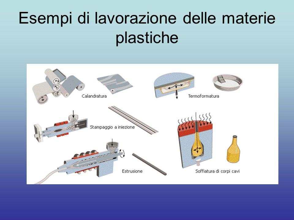 Esempi di lavorazione delle materie plastiche
