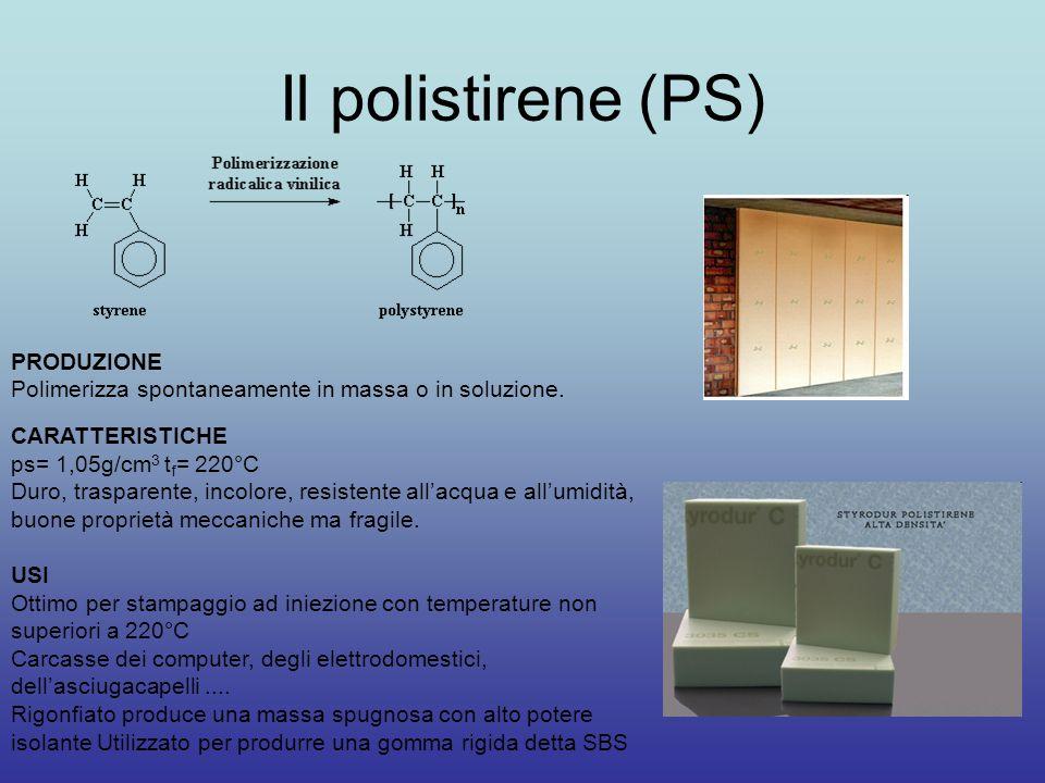 Il polistirene (PS) PRODUZIONE