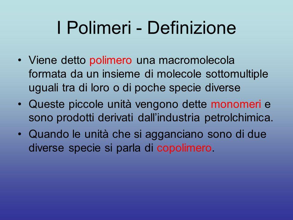 I Polimeri - Definizione