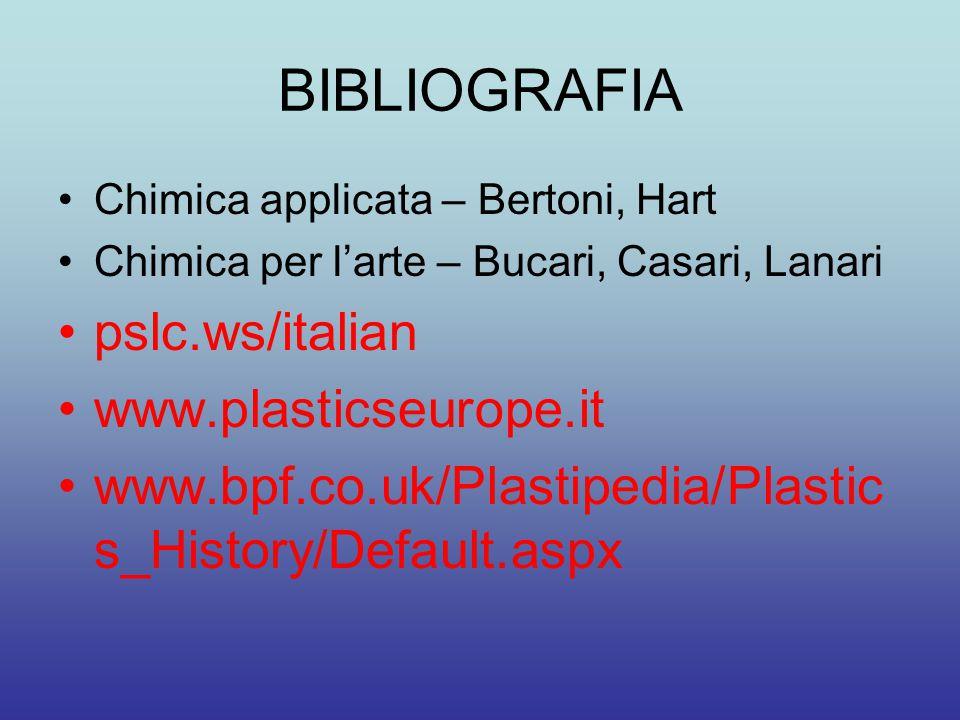 BIBLIOGRAFIA pslc.ws/italian www.plasticseurope.it