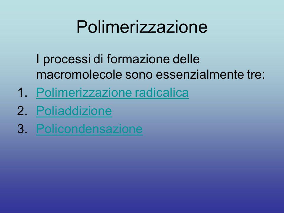 Polimerizzazione I processi di formazione delle macromolecole sono essenzialmente tre: Polimerizzazione radicalica.