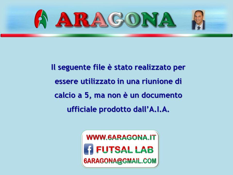 ARAGONA Il seguente file è stato realizzato per essere utilizzato in una riunione di calcio a 5, ma non è un documento ufficiale prodotto dall'A.I.A.