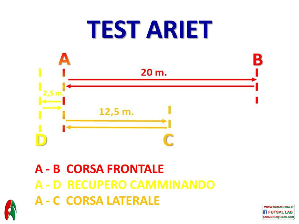 TEST ARIET A - B CORSA FRONTALE A - D RECUPERO CAMMINANDO