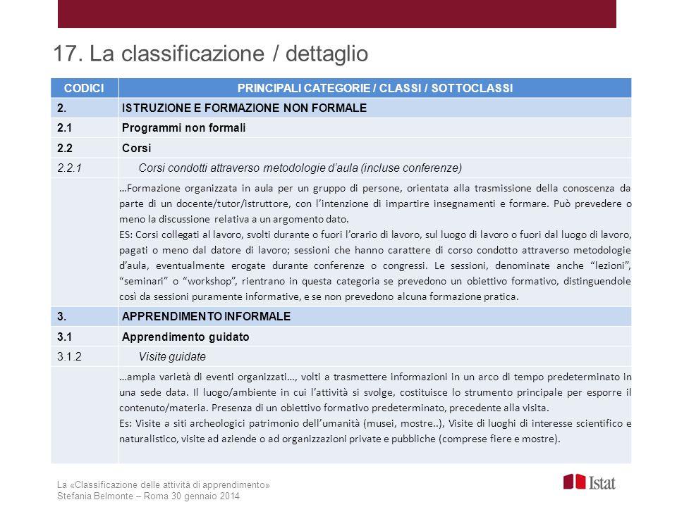 PRINCIPALI CATEGORIE / CLASSI / SOTTOCLASSI