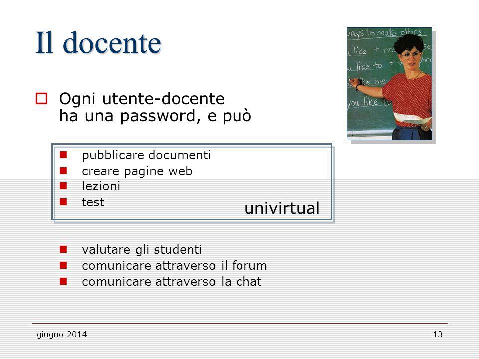Il docente Ogni utente-docente ha una password, e può univirtual