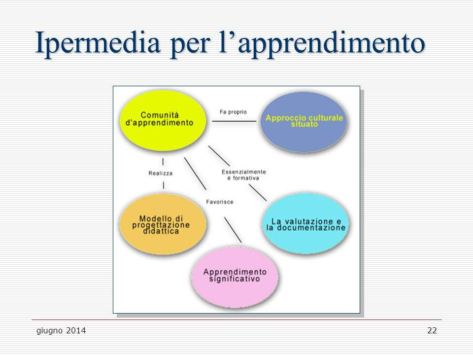 Ipermedia per l'apprendimento