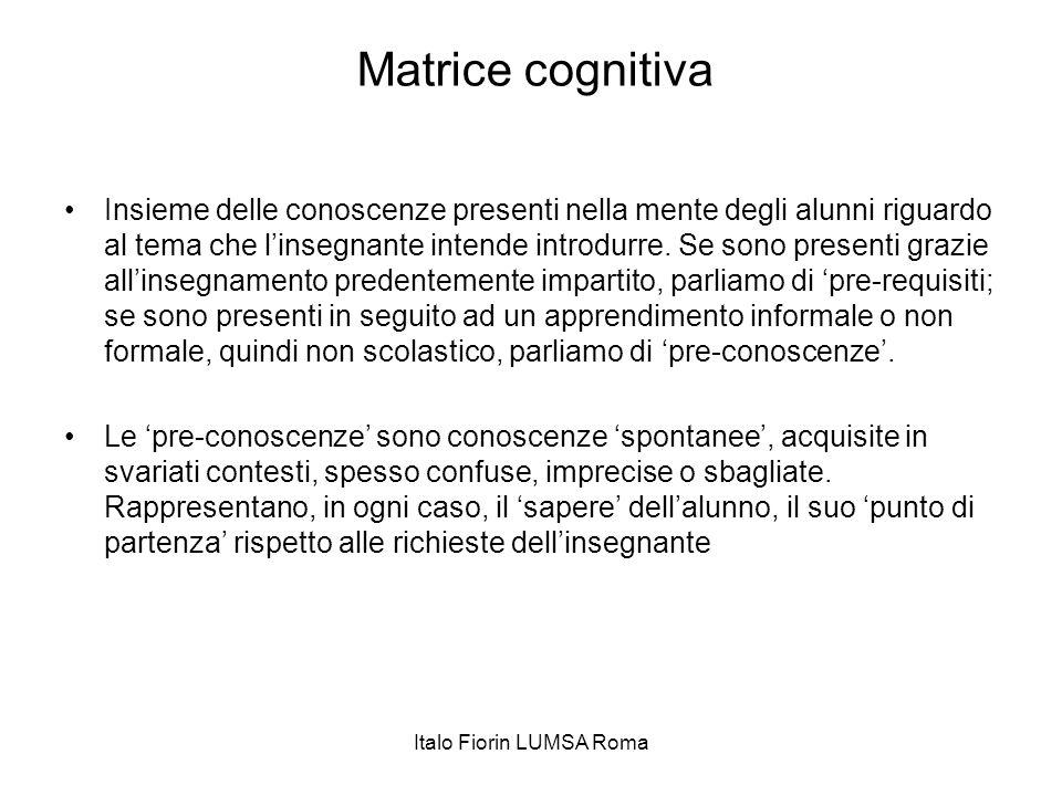 Italo Fiorin LUMSA Roma