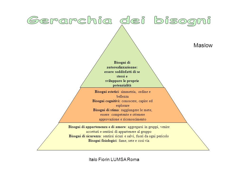 Gerarchia dei bisogni Maslow Italo Fiorin LUMSA Roma