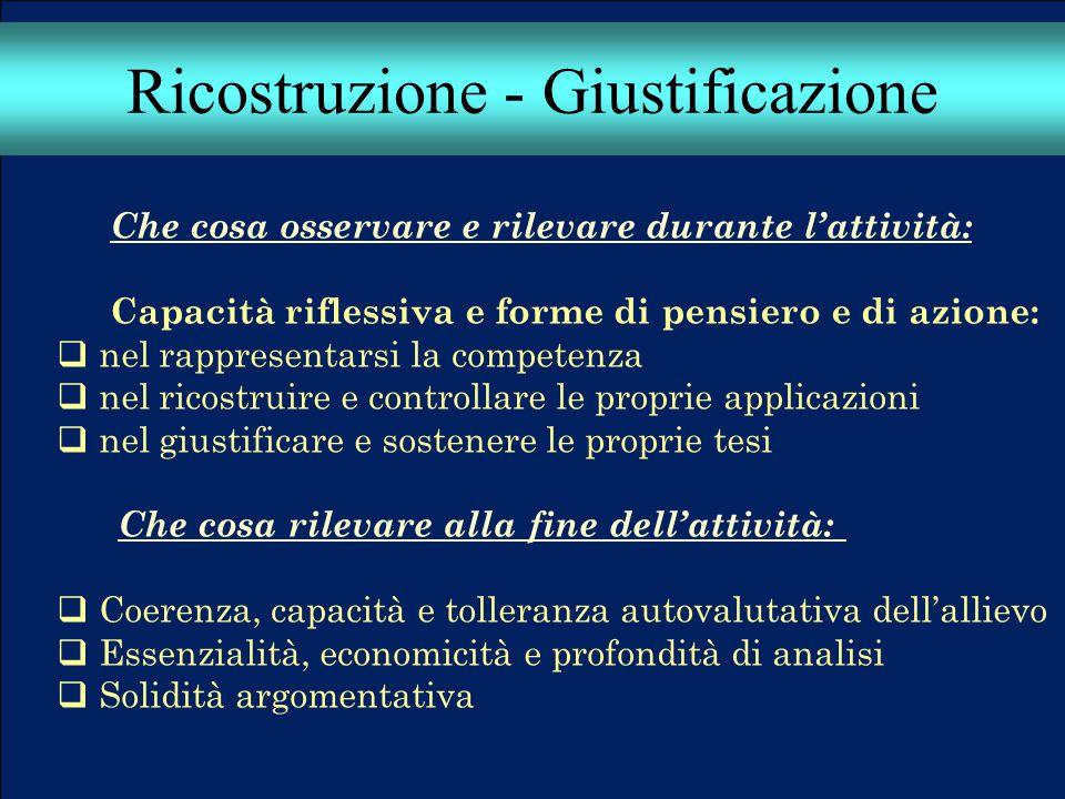 Ricostruzione - Giustificazione