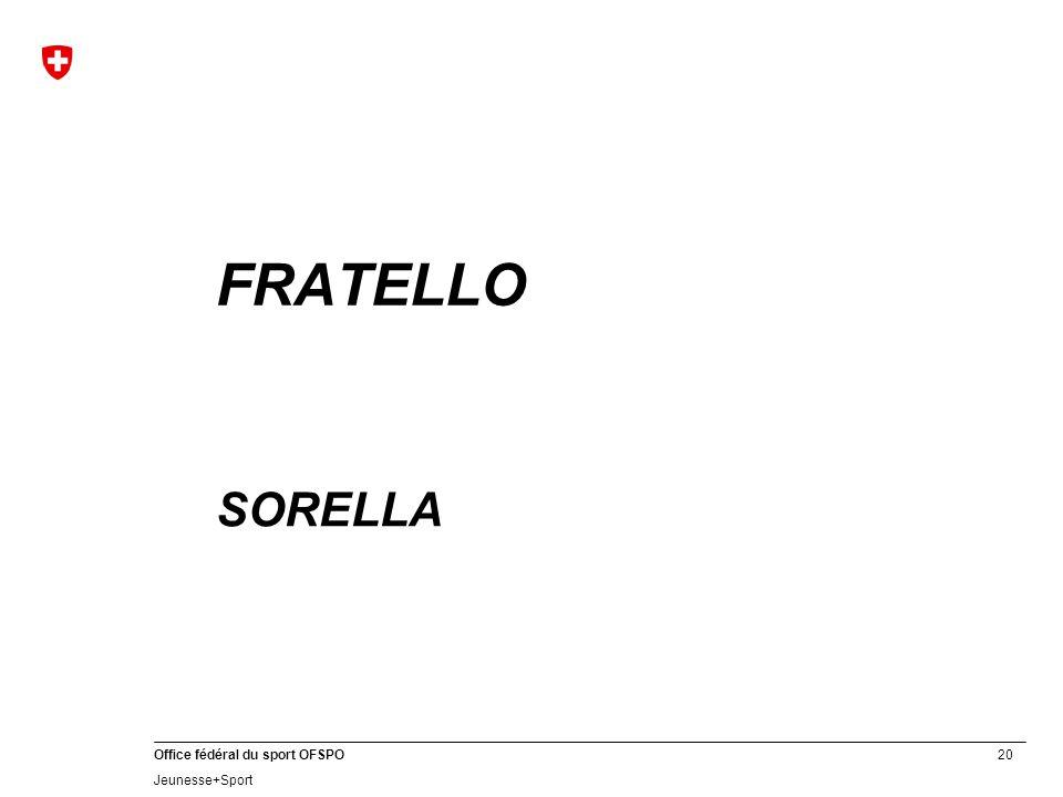 FRATELLO SORELLA