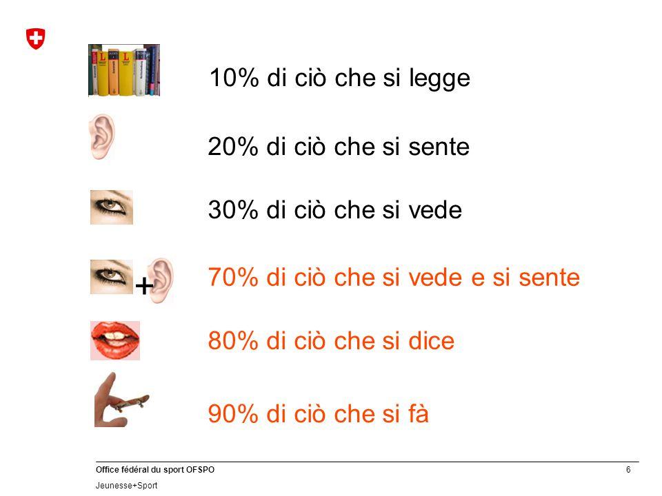 + 10% di ciò che si legge 20% di ciò che si sente