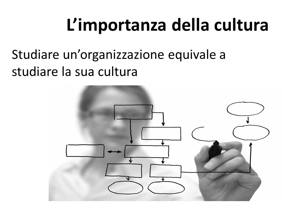 L'importanza della cultura