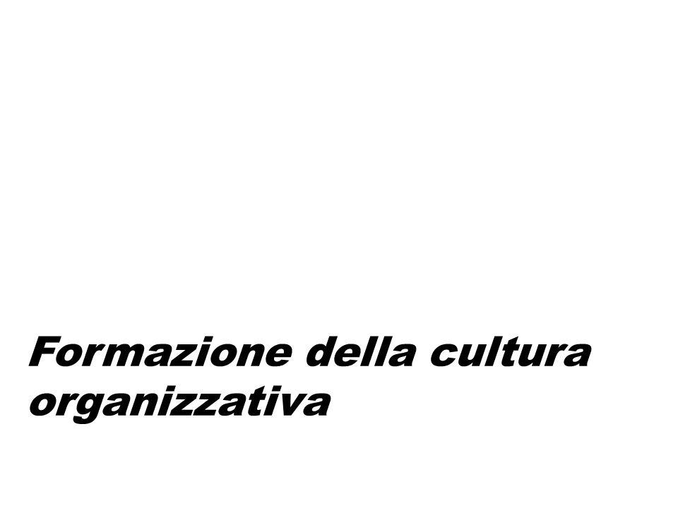 Formazione della cultura organizzativa