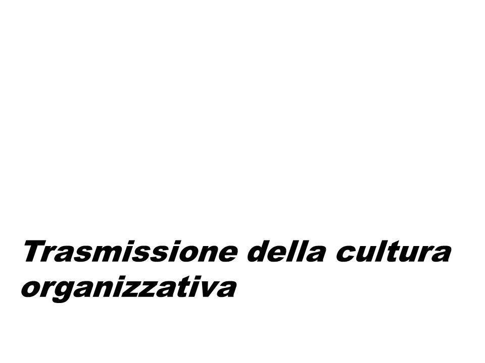 Trasmissione della cultura organizzativa