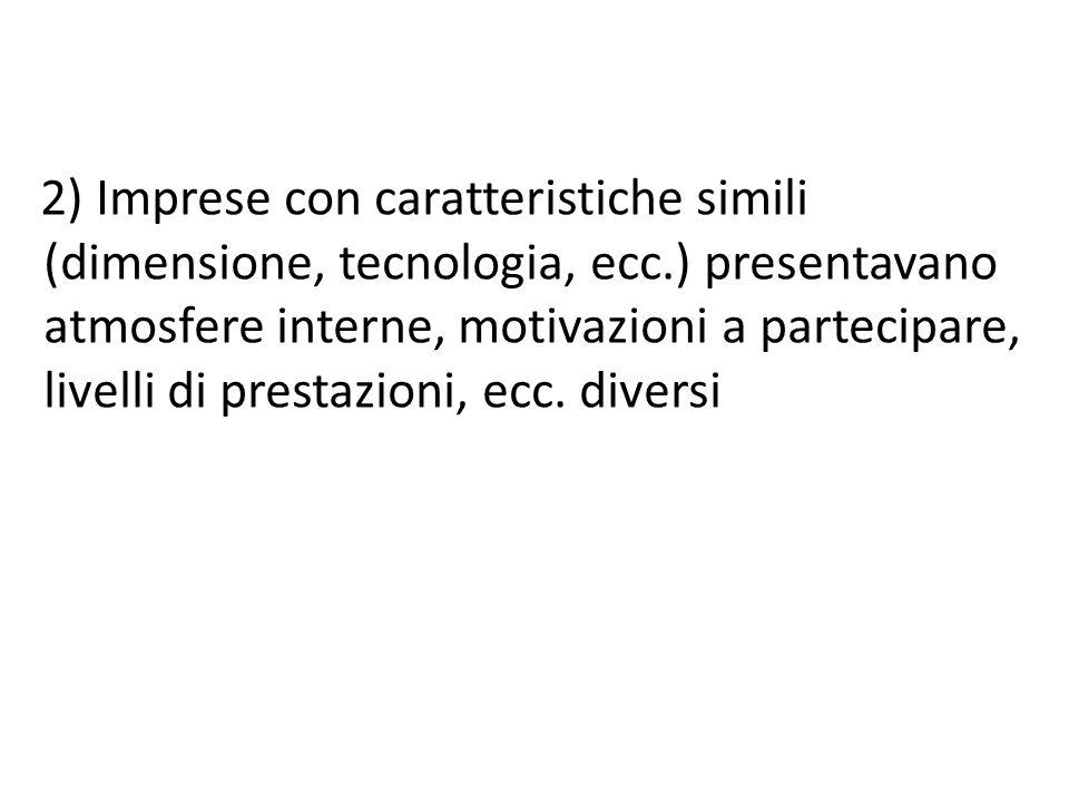 2) Imprese con caratteristiche simili (dimensione, tecnologia, ecc