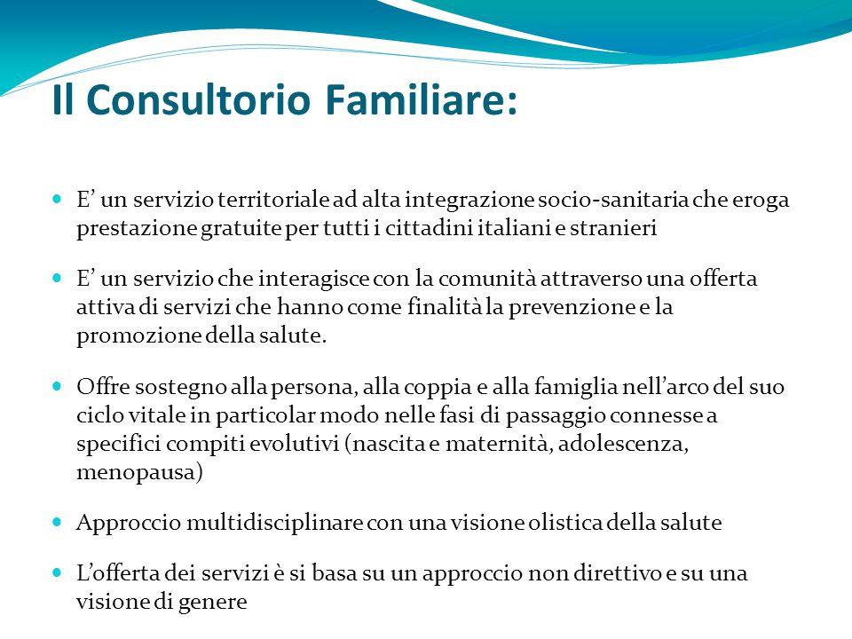 Il Consultorio Familiare: