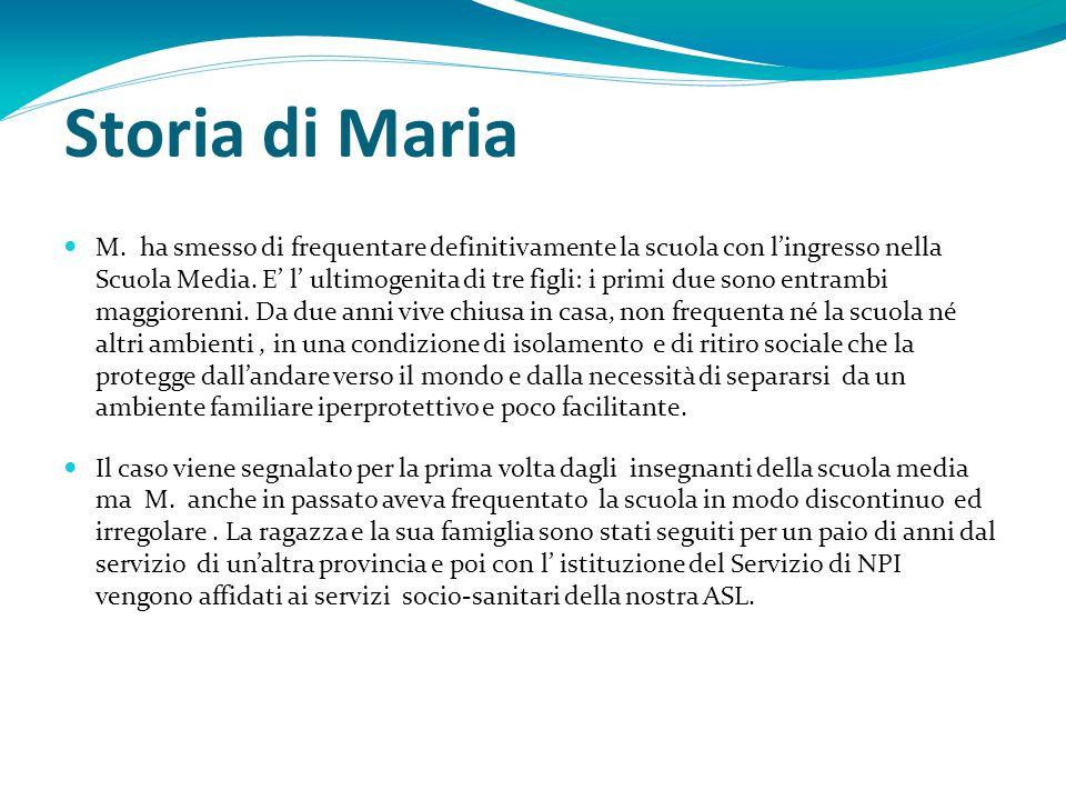 3 Storia di Maria.