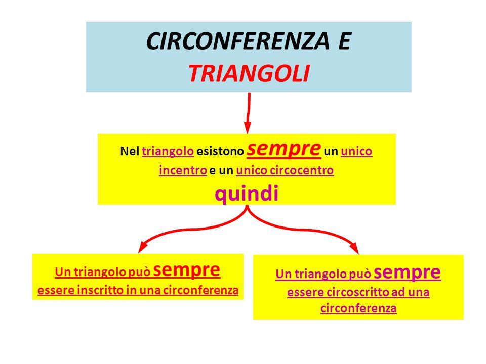 CIRCONFERENZA E TRIANGOLI