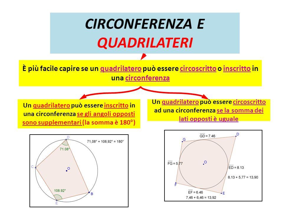 CIRCONFERENZA E QUADRILATERI