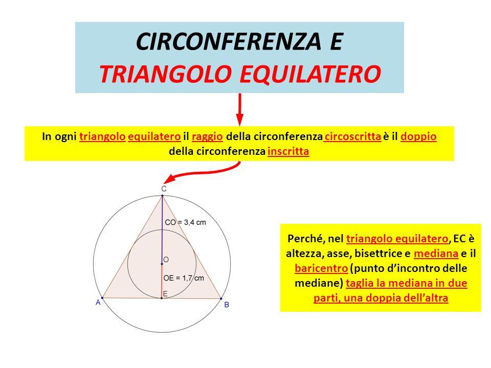 CIRCONFERENZA E TRIANGOLO EQUILATERO