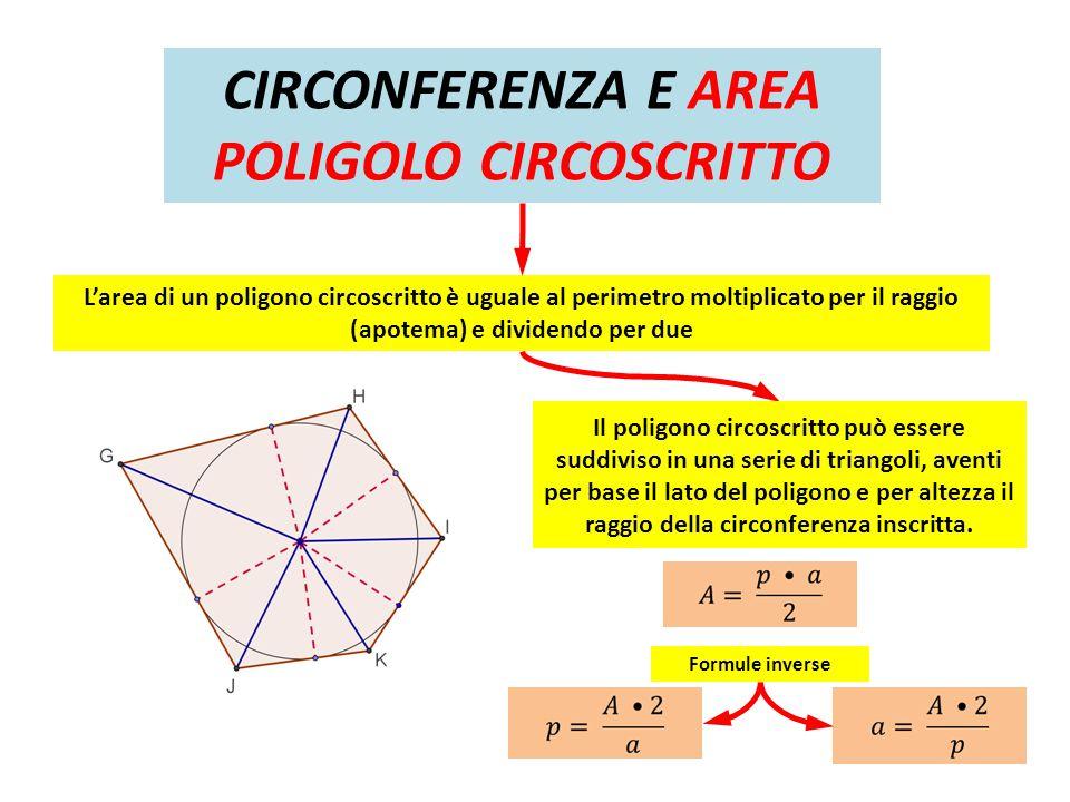 CIRCONFERENZA E AREA POLIGOLO CIRCOSCRITTO