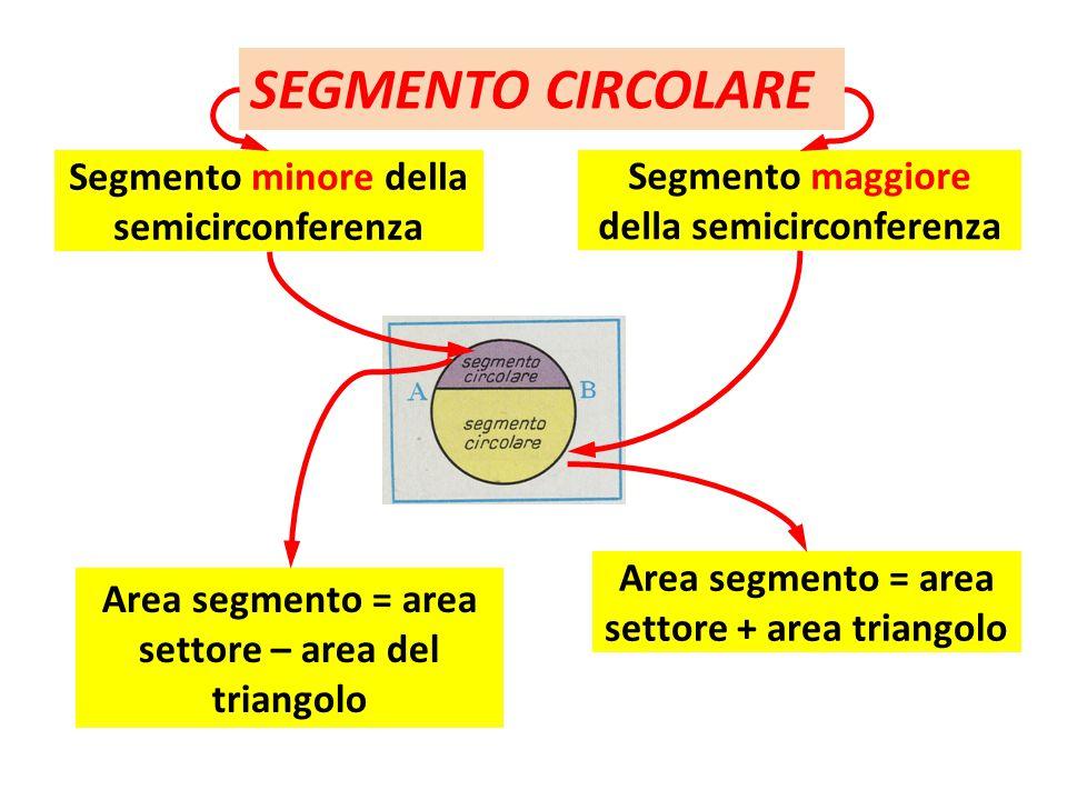 SEGMENTO CIRCOLARE Segmento minore della semicirconferenza