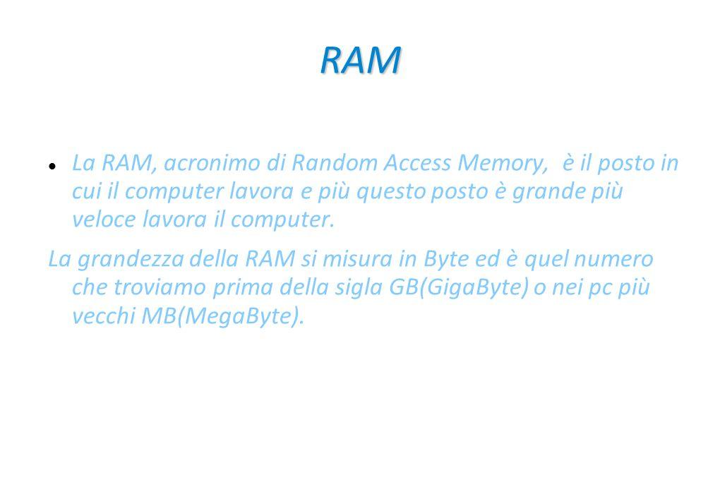 RAMLa RAM, acronimo di Random Access Memory, è il posto in cui il computer lavora e più questo posto è grande più veloce lavora il computer.