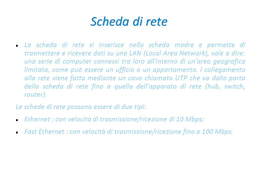 Scheda di rete