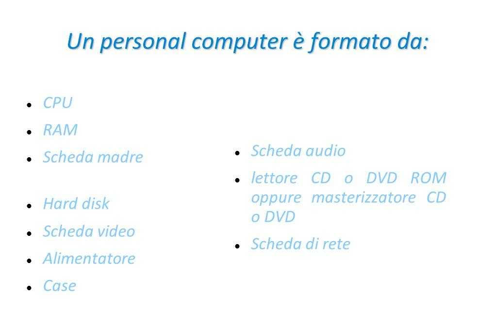 Un personal computer è formato da:
