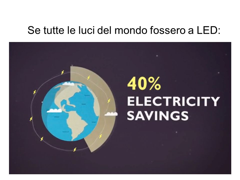 Se tutte le luci del mondo fossero a LED: