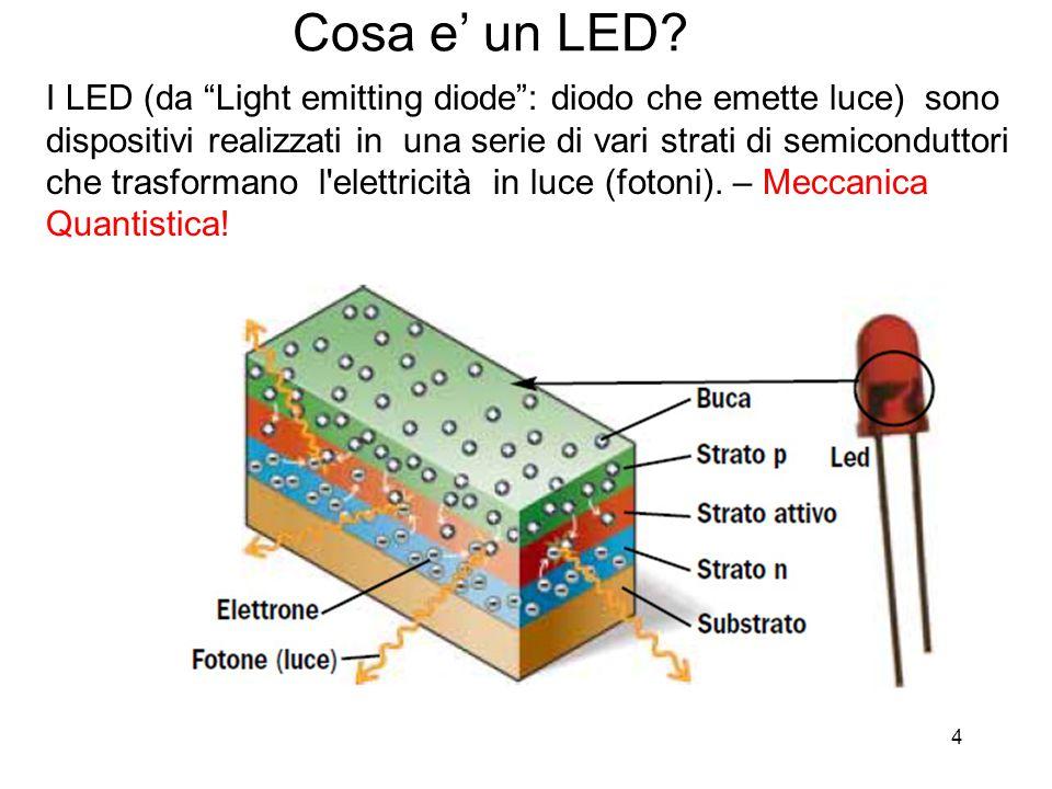Cosa e' un LED