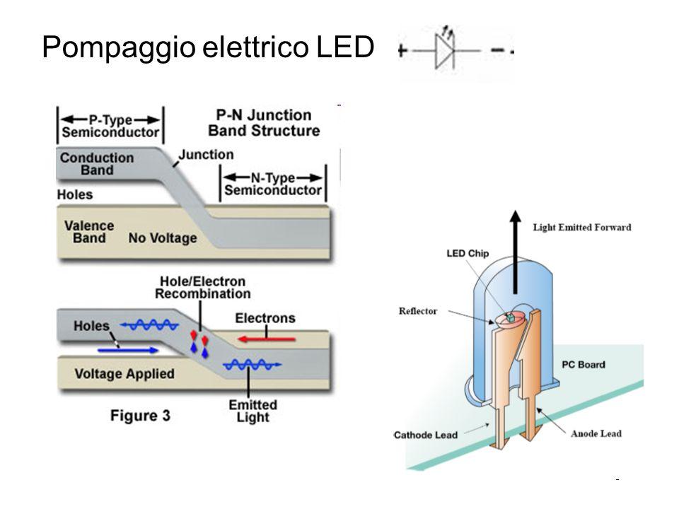 Pompaggio elettrico LED