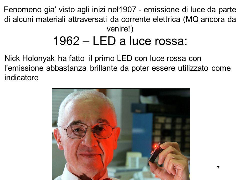 Fenomeno gia' visto agli inizi nel1907 - emissione di luce da parte di alcuni materiali attraversati da corrente elettrica (MQ ancora da venire!)