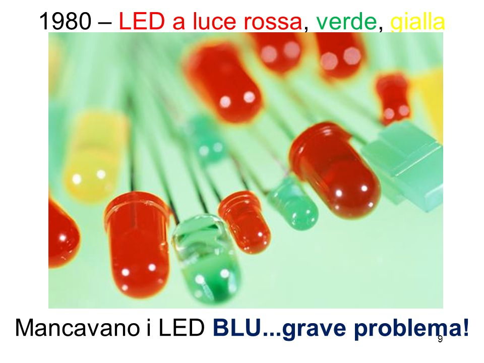 1980 – LED a luce rossa, verde, gialla